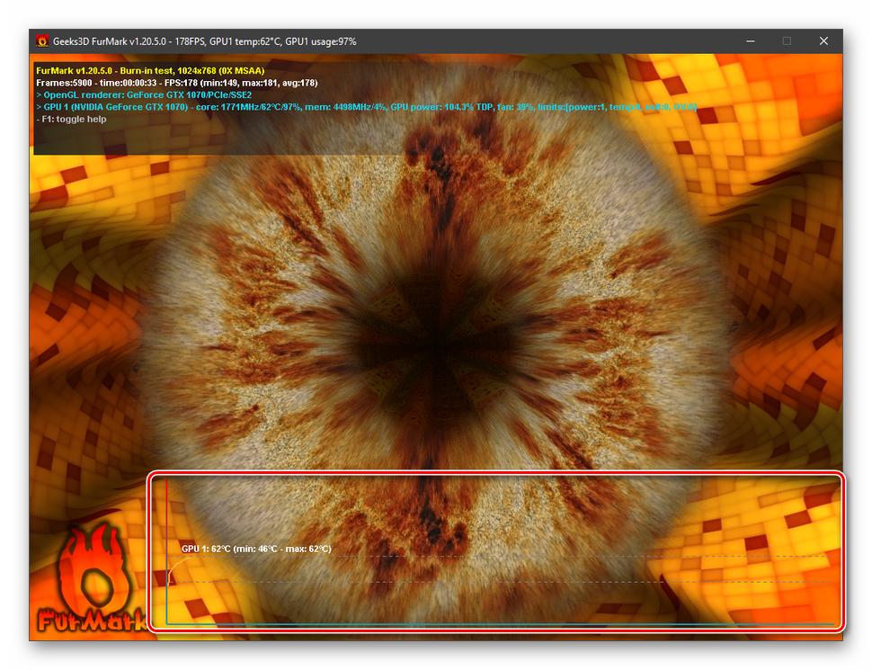 График температуры на экране стресс-теста в программе Furmark