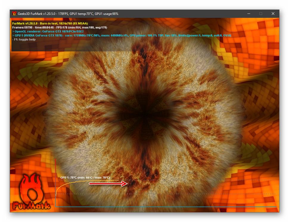 Стабилизация графика температуры на экране стресс-теста в программе Furmark