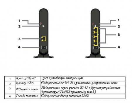 Инструкция по установке беспроводных видеомостов Motorola VAP 2400