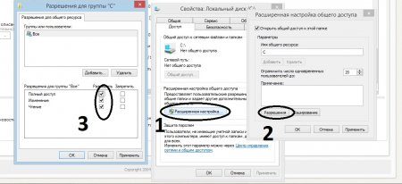 Windows 8 + Wi-fi Router = LAN?
