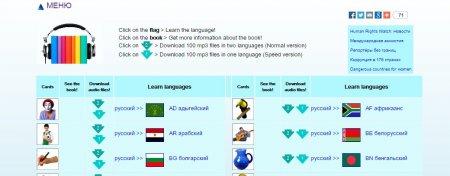 Как подтянуть английский? Самое простое пособие.