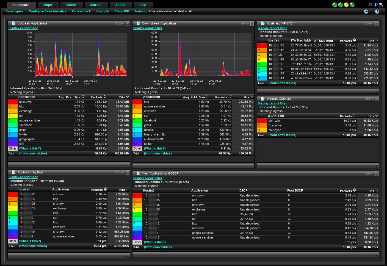 Как мониторить сеть через Netflow?