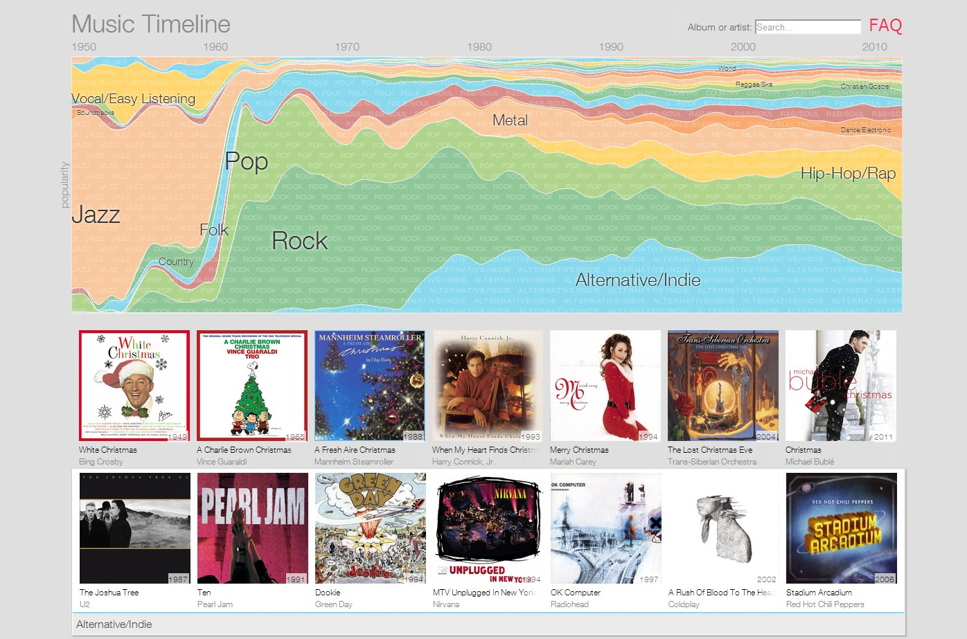 Music Timeline — новый проект от Google