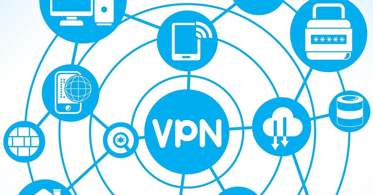 VPN-сервер на Windows 7