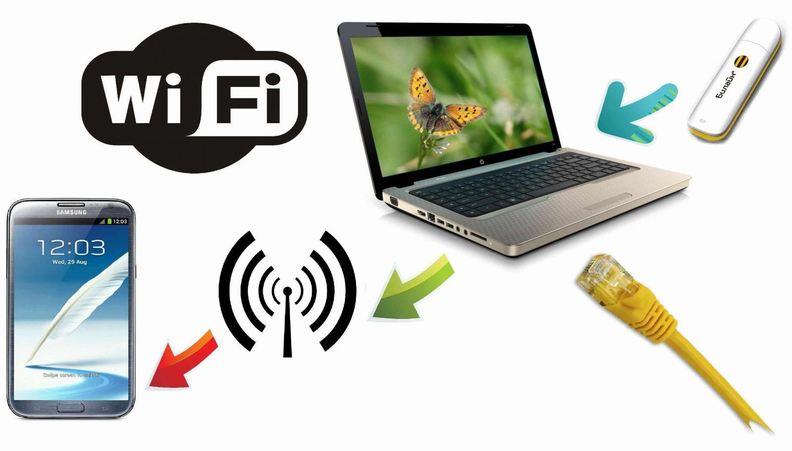 Как раздать Wi-Fi с ноутбука без роутера