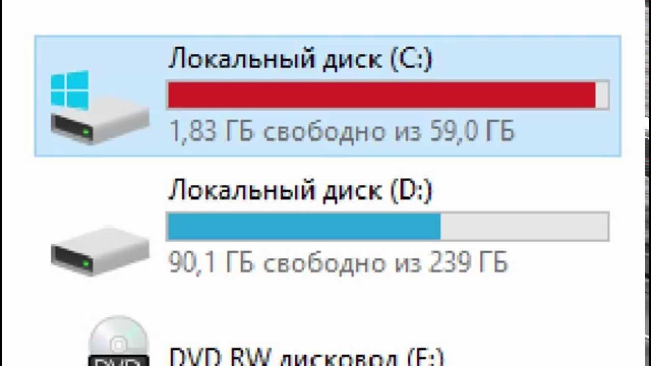 Как быстро очистить диск С ноутбука и ПК от ненужных файлов