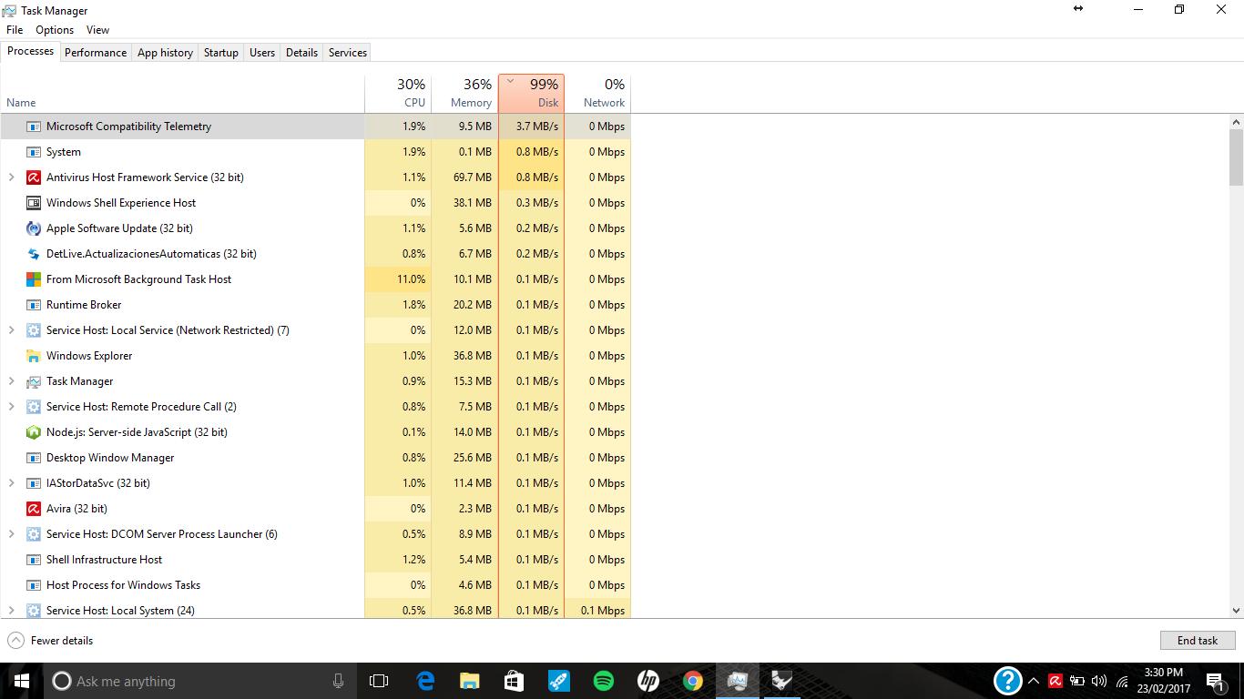 Microsoft Compatibility Telemetry грузит диск: что это за процесс, как отключить телеметрию в Windows 10